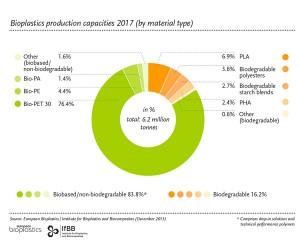 Share of Material Types 2017_en+de