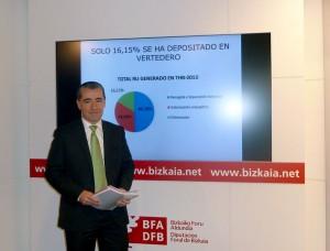 Bizkaia reduce la generación de residuos urbanos y aumenta las tasas de reciclaje y valorización