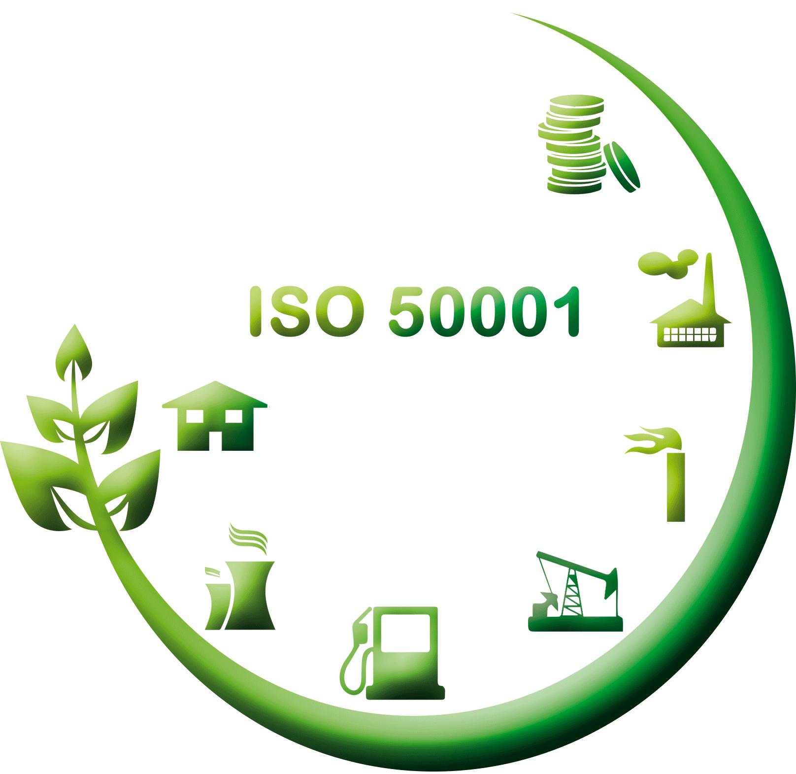 Iso-iso-50001