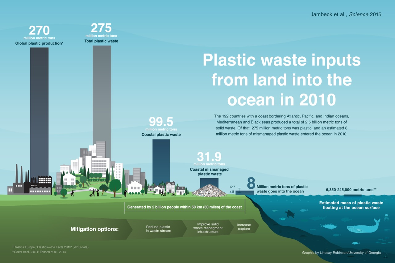 infografía_plasticos