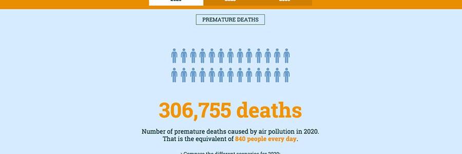 ¿Cuál será el impacto de la contaminación del aire en los próximos años?