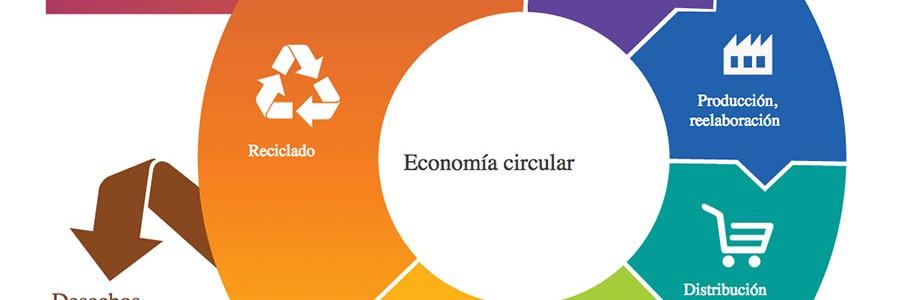 El Parlamento Europeo debate hoy un informe sobre economía circular