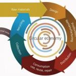 El Gobierno Vasco apoya 17 proyectos industriales de economía circular