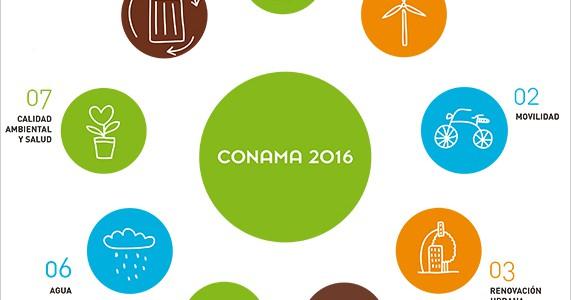 La gestión de residuos gana protagonismo en Conama 2016
