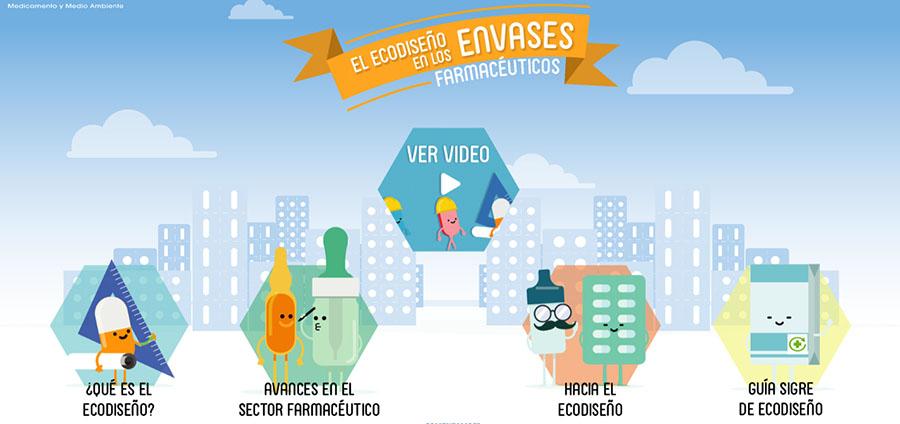 Nuneva web sobre ecodiseño de envases farmacáuticos