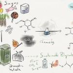 Científicos británicos obtienen bioplásticos a partir de azúcar y dióxido de carbono