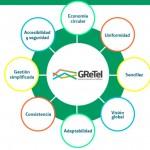 Telefónica digitaliza la gestión de sus residuos para impulsar la economía circular