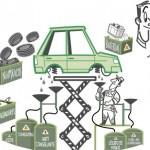¿Cómo se recicla un automóvil?