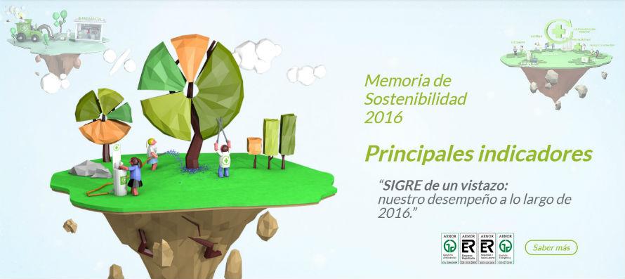SIGRE - Memoria de Sostenibilidad 2016