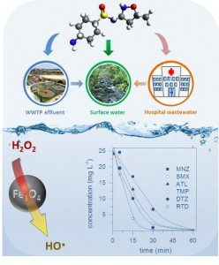 Agua oxigenada y hierro para eliminar fármacos de aguas residuales