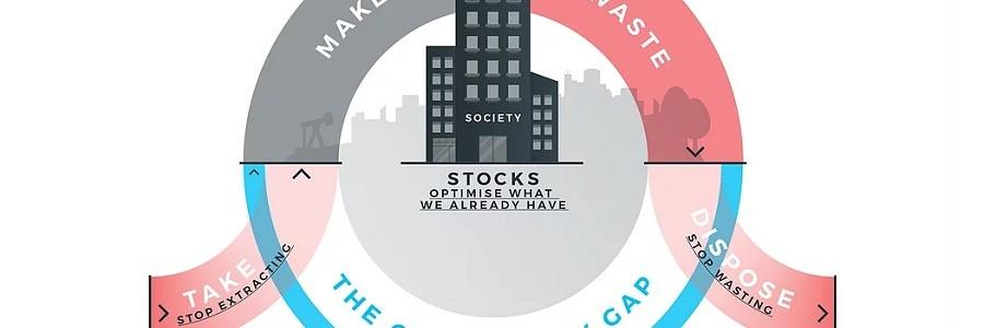 La economía mundial todavía es lineal en un 91%