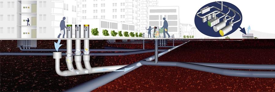 Esquema de un sistema de recogida neumático de residuos urbanos. Foto: Envac Iberia