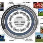 El proyecto CIRC4Life busca nuevos modelos de negocio basados en la economía circular