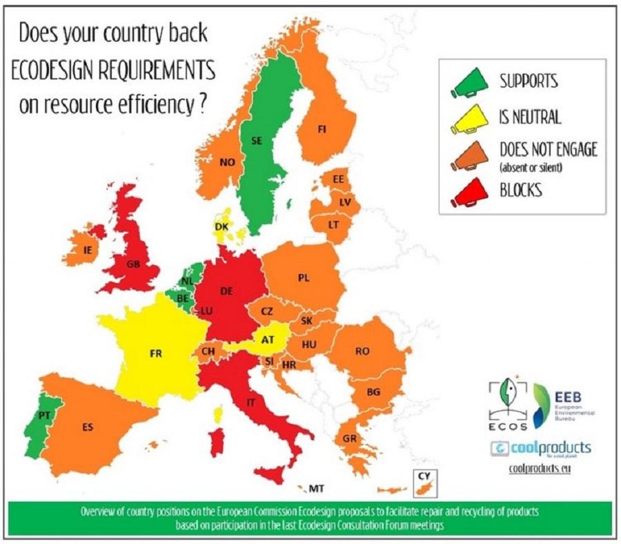 Mapa con la posición de los países europeos a las propuestas sobre ecodiseño