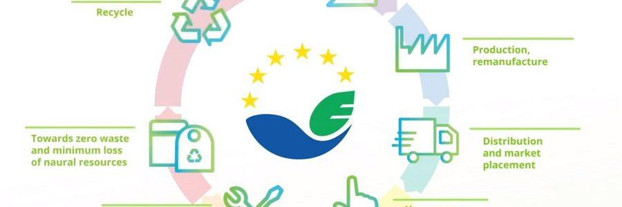 Las ayudas para proyectos de economía circular en Cataluña premian a las empresas registradas en EMAS