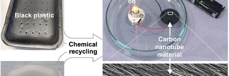 Obtienen cables de nanotubos de carbono a partir de residuos plásticos negros