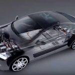 Un proceso de circuito cerrado para el reciclaje de baterías de iones de litio