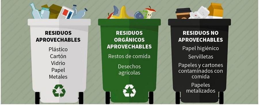 Colombia establece un código de colores para el reciclaje