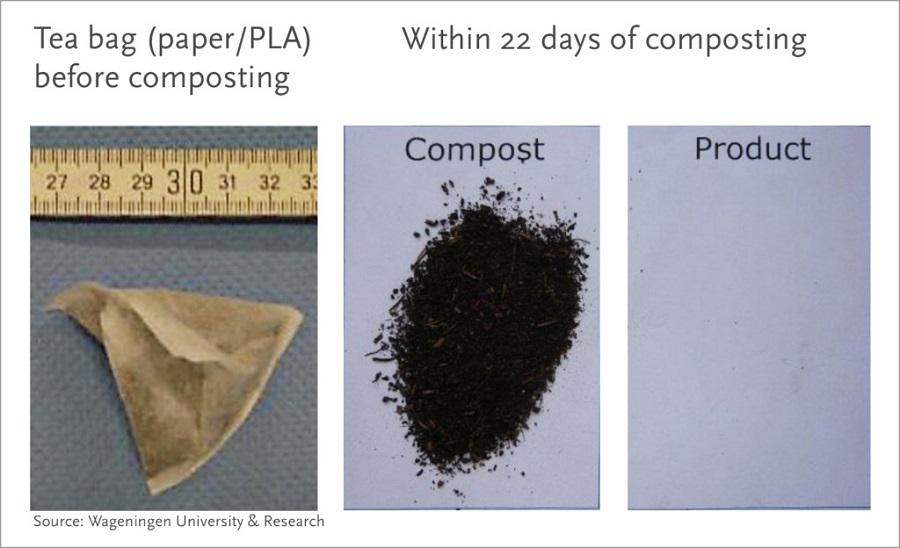 Evalúan la degradabilidad de los bioplásticos en condiciones de compostaje industrial