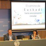 Una guía para promocionar la economía circular desde el ámbito local