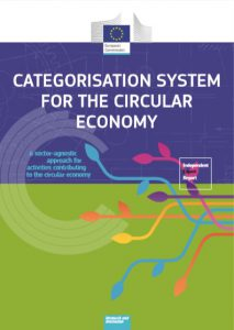 Categorización de la economía circular