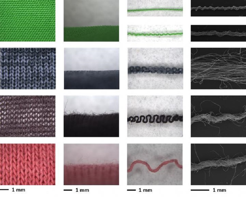 Analizan la liberación de microfibras por el uso de la ropa