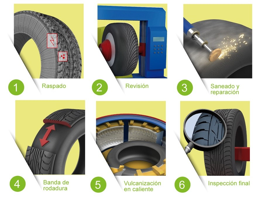 Así se renuevan los neumáticos usados