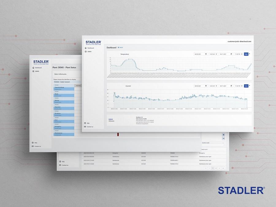 Plataforma SDC de STADLER
