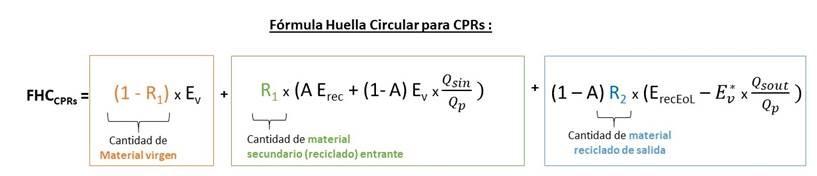La fórmula de la huella circular para cajas de plástico reutilizables